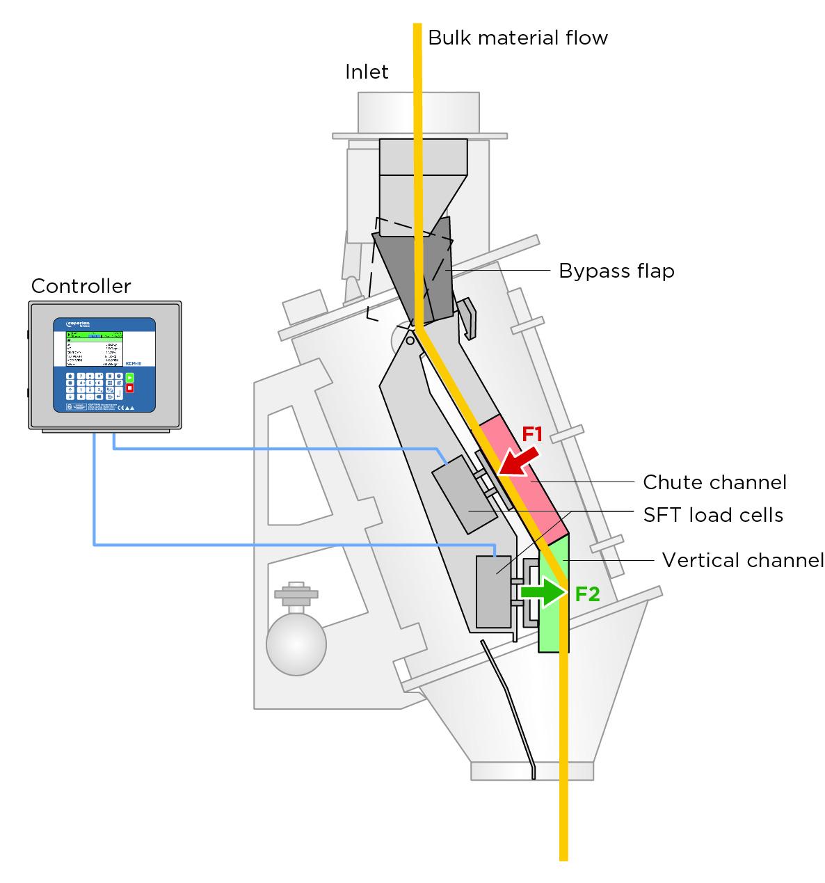 Fig3_KSFM_cross-section.jpg