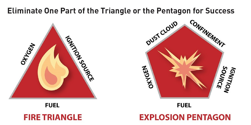 Graphic_Triangle_Pentagon_PARKER_HANNIFIN.jpg