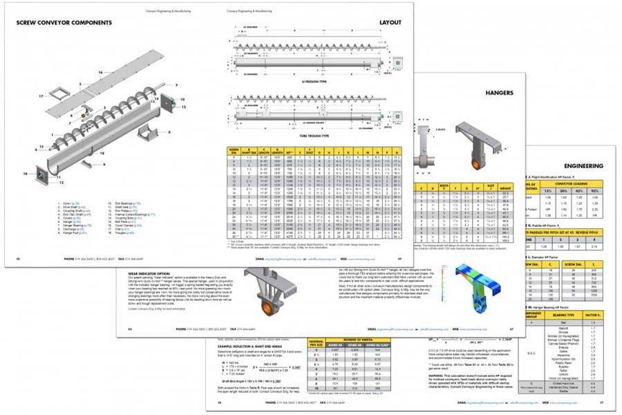 Screw Conveyor Design Manual Powder Bulk Solids