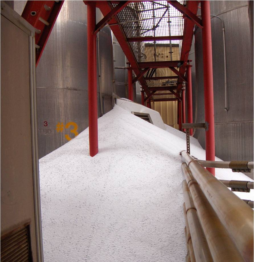 Factors That Impact A Powder S Flowability Powder Bulk