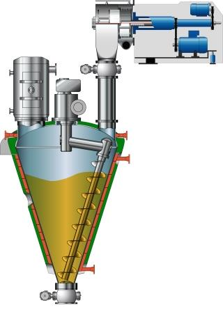 Turn Key Systems For Solid Liquid Separation Amp Drying