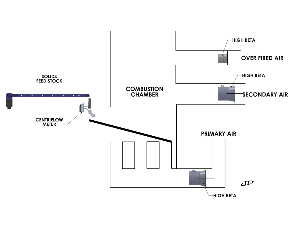 Combustion Optimization in Direct Combustion Biomass Energy