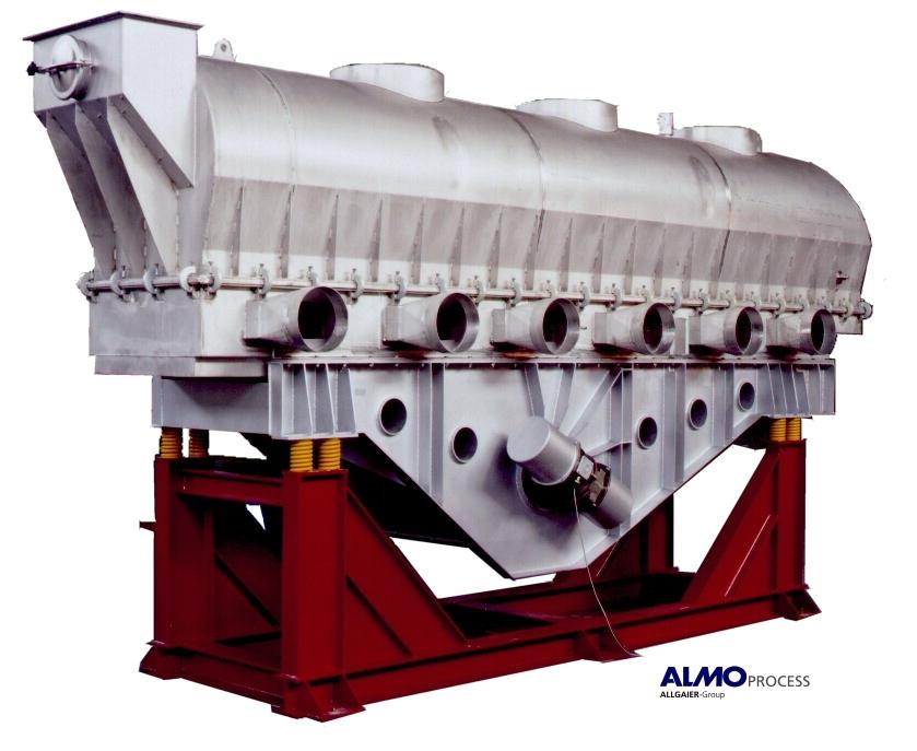 Bulk material handling equipment manufacturers in bangalore dating 5