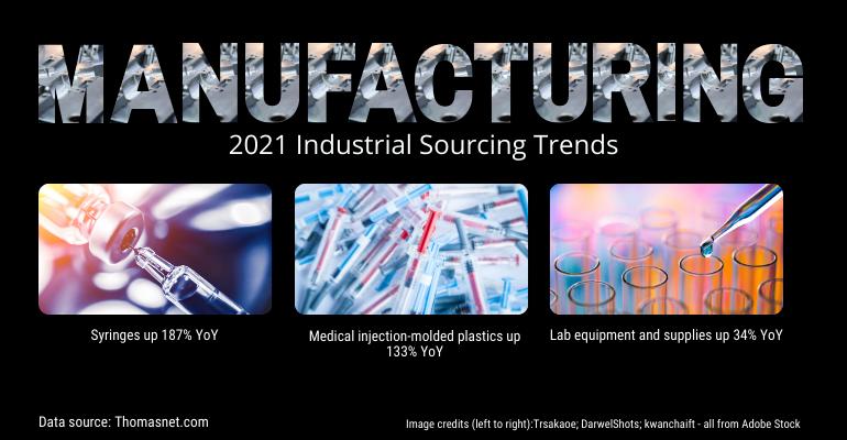 2021 industrial sourcing trends-3_0.png
