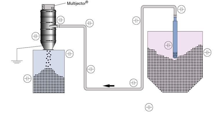 Electro_Charge_Diagram_VOLKMANN.jpg