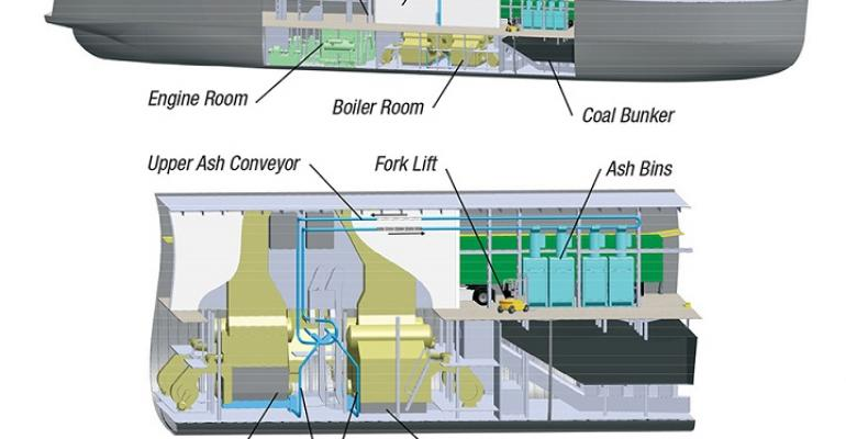 Lake Michigan car ferry ash containment system