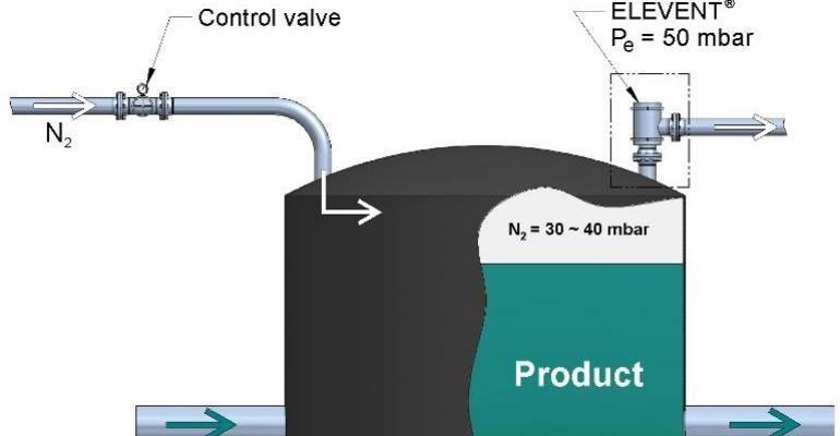 REMBE Elevent pressure and vacuum relief valve provides optimum protection against overpressure and vacuum for storage tanks with low design pressures.