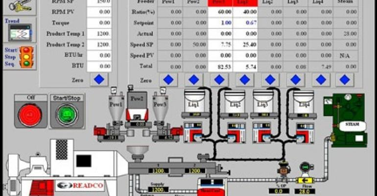 Process Control System Integrates Mixing, Heating, Cooling, Feeding