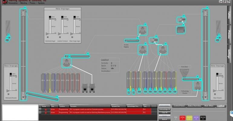 Sterling Systems & Controls automation application module for loadout of feed materials