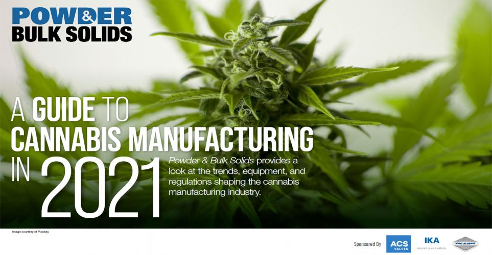 A Guide to Cannabis Manufacturing in 2021