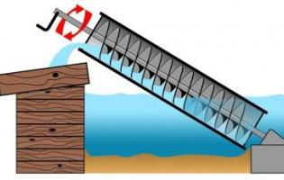 Archimedes screw for lifting water