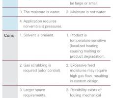Table 2: Comparison of Direct and Indirect Thermal Technologies