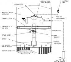 Medium-pressure reverse-air collector