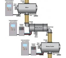 Diagram 1: Current mixing/dryer/cooling system