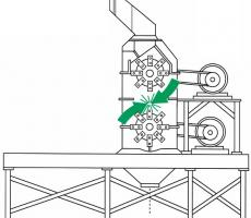 Schutte-Buffalo hammer mill