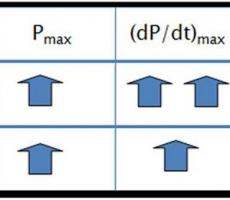 Table 1 - Effects of Physical Parameters on Explosion Characteristics
