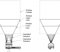Bin modifications to convert flow pattern to mass flow