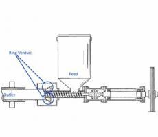 Figure 3: Principal continuous LP flash dryer (Flash Rockwell)