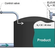 REMBE Elevent pressure and vacuum relief valve provides optimum protection against overpressure and vacuum for storage tanks with low design pressures.