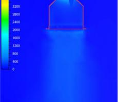 Figure 2: Pyramidal hood CFD
