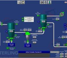 Sterling Systems & Controls customized process control and automation system for grinding and classifying