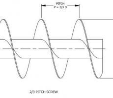 2/3 pitch screw