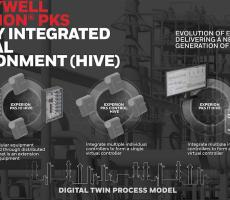 Image courtesy of Honeywell Process Solutions